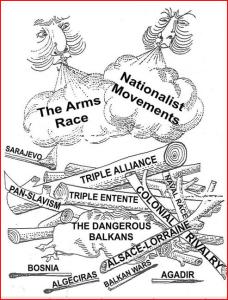Causes of World War One (Harris Morgan/Wikimedia Commons)